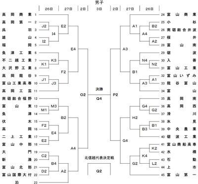 組合せ ( 20KB PDF )